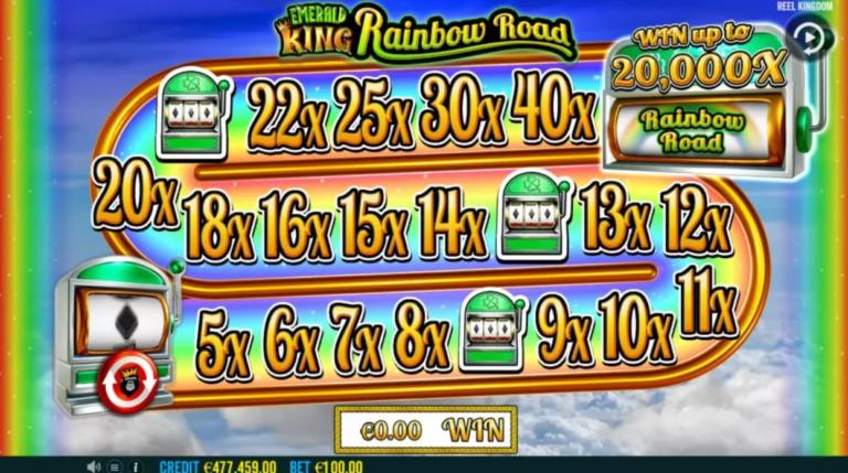 Emerald King Rainbow Road win